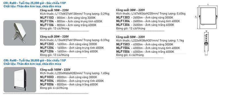 Đèn pha led giá rẻ Nanoco